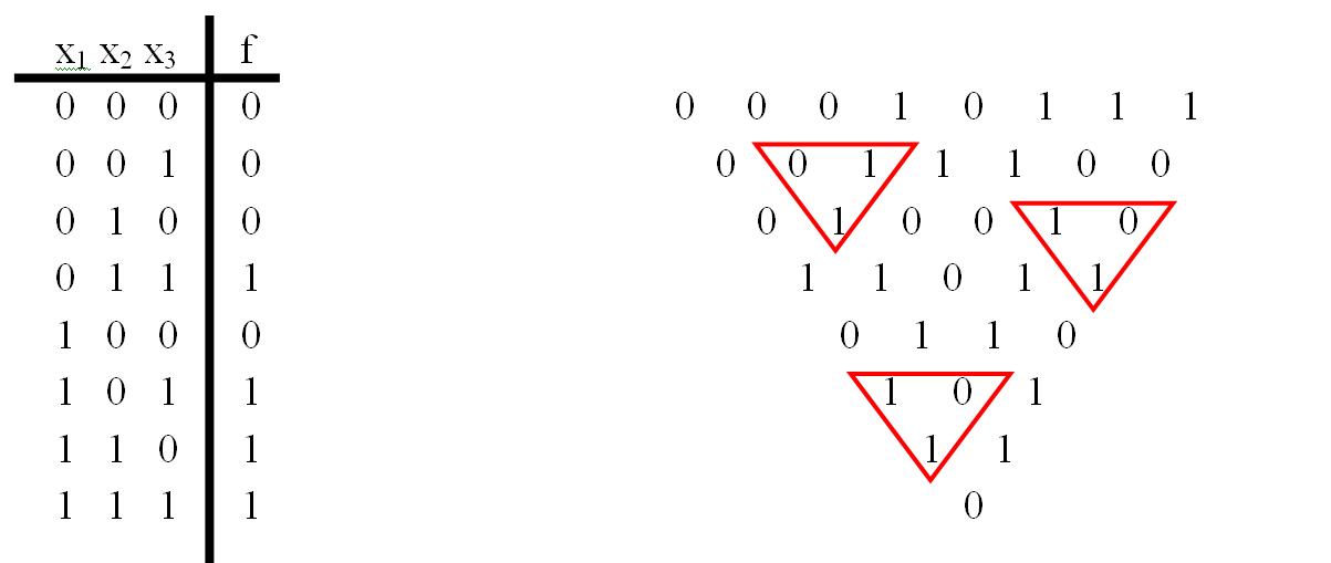 Завершили построение треугольника