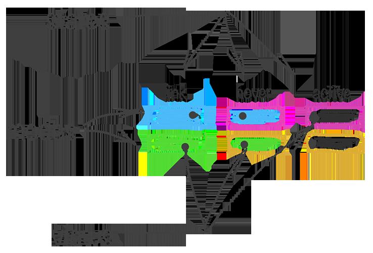 Режимы и состояния на примере кнопок