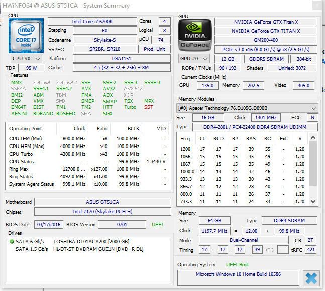 Обзор игрового системного блока ASUS ROG GT51CA