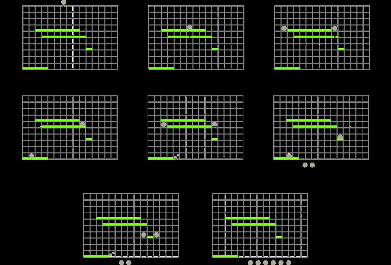 Технокубок: итоги финального раунда и разбор задач