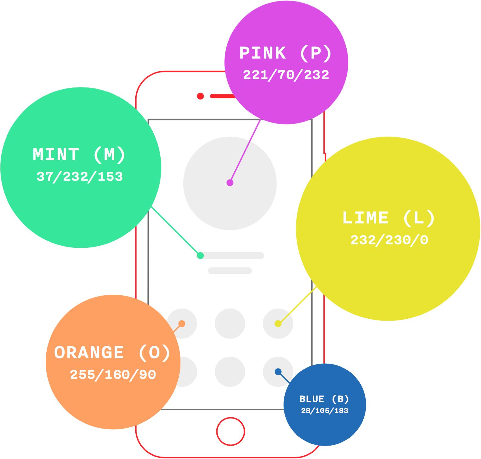 Стилизация iOS-приложений: как мы натягиваем шрифты, цвета и изображения