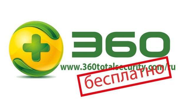 Маркетинг 360 federal credit - d4