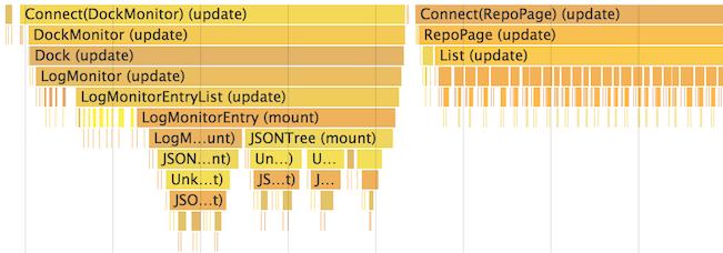 Компоненты React в Timeline Chrome