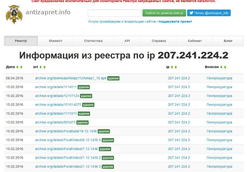 Internet Archive разблокирован в России / Geektimes