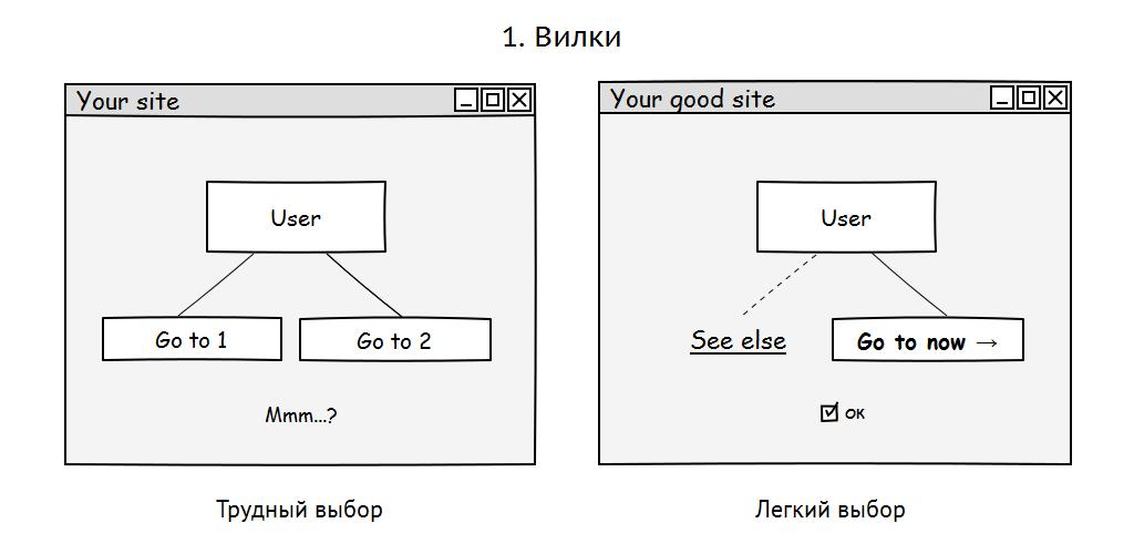 10 грехов в системах навигации сайтов / приложений