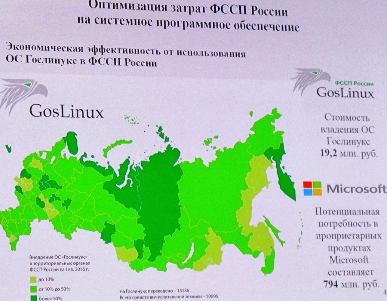 linux centos 6.4 справочник