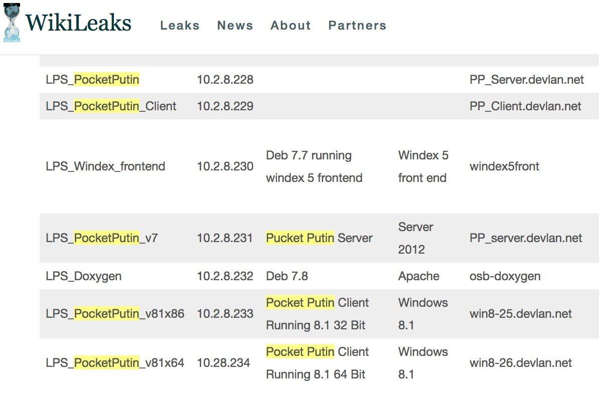 Опубликована коллекция хакерских инструментов ЦРУ