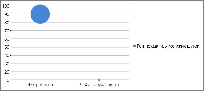 Диаграммы и другие полезности для UWP приложений / Хабр