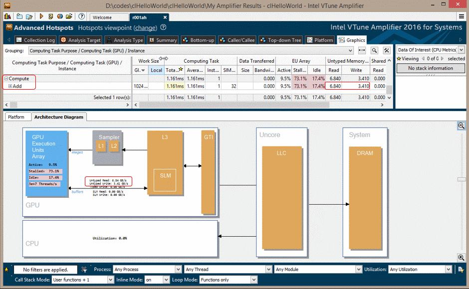 Использование VTune Amplifier 2016 для анализа приложения HelloOpenCL для GPU