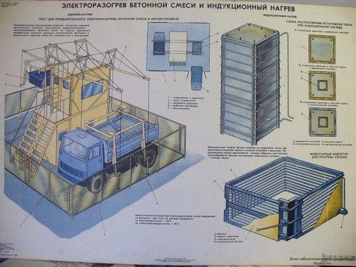 Электроразогрев бетонной смеси и индукционный нагрев