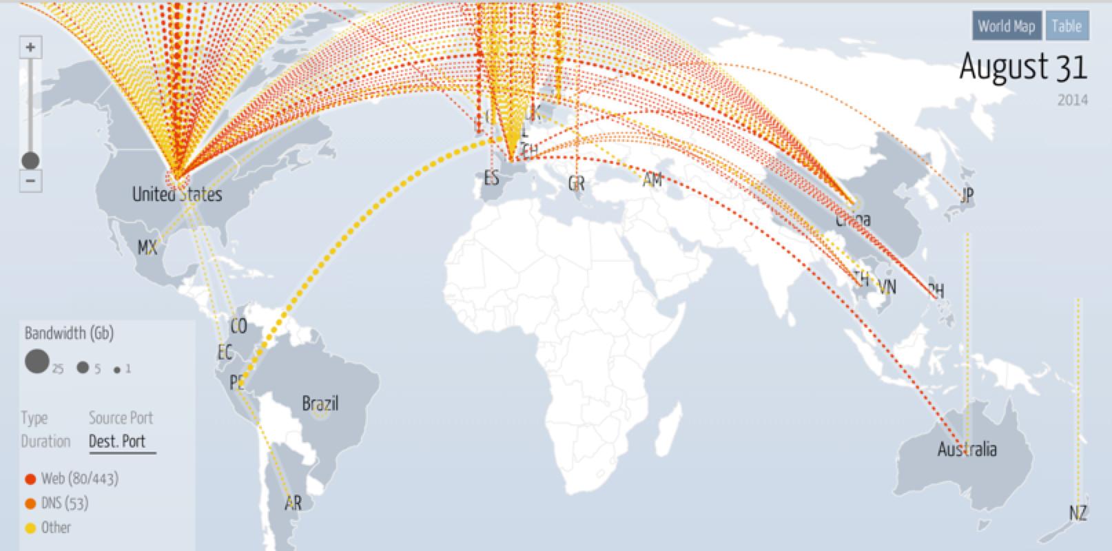 Насколько опасен открытый рекурсивный DNS-сервер?