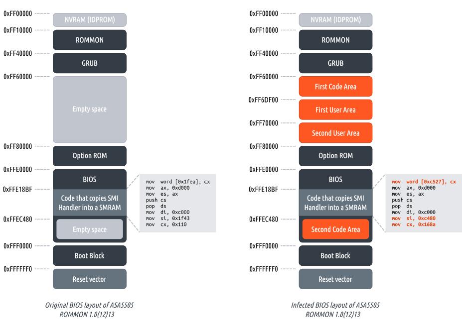 BIOS Flash ASA 5505 до и после заражения