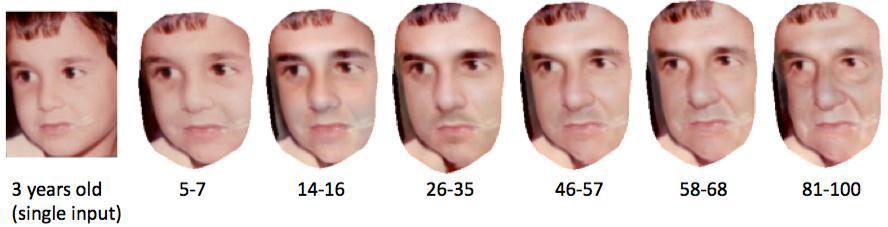 Программа для изменения возраста человека