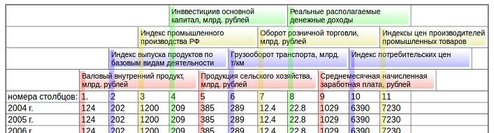 Нумерация столбцов в таблице с горизонтальными заголовками