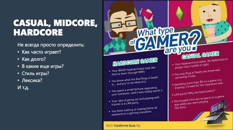 Пользовательские исследования в играх