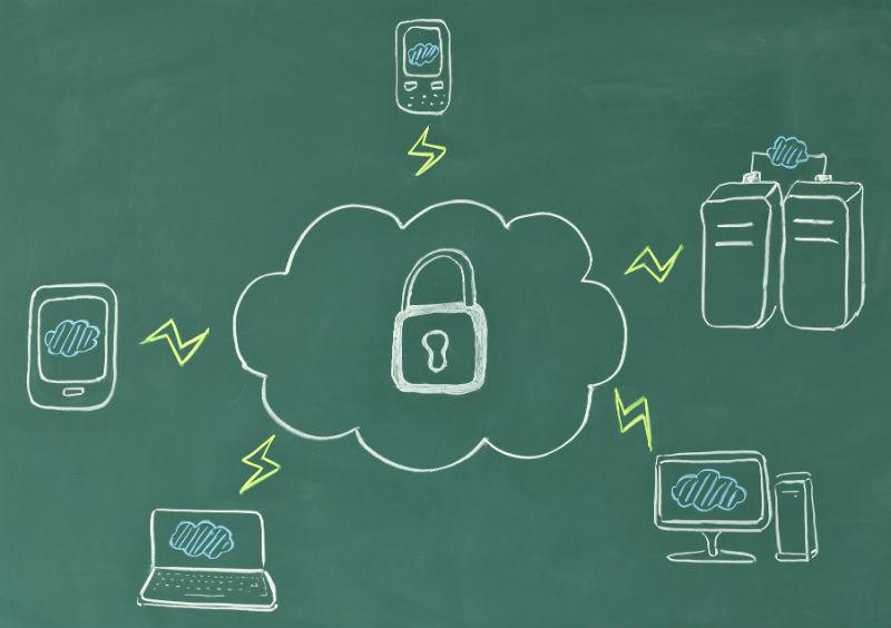 7 инструментов для облегчения организации облачной инфраструктуры