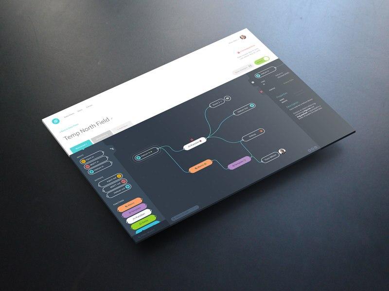 Создание сайта с кнопкой общие требования к созданию интернет сайтов