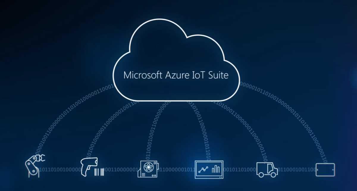 Настройка платы Intel Edison для Microsoft Azure IoT suite