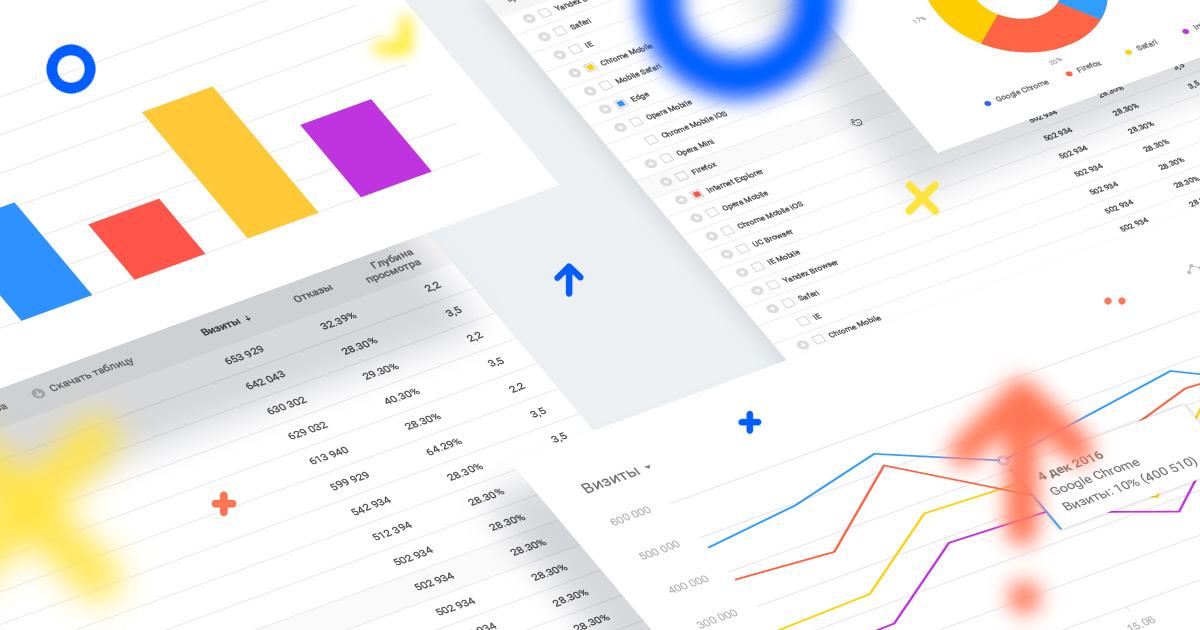 Всё по полочкам: веб-аналитика с Рамблер/топ-100, часть 1