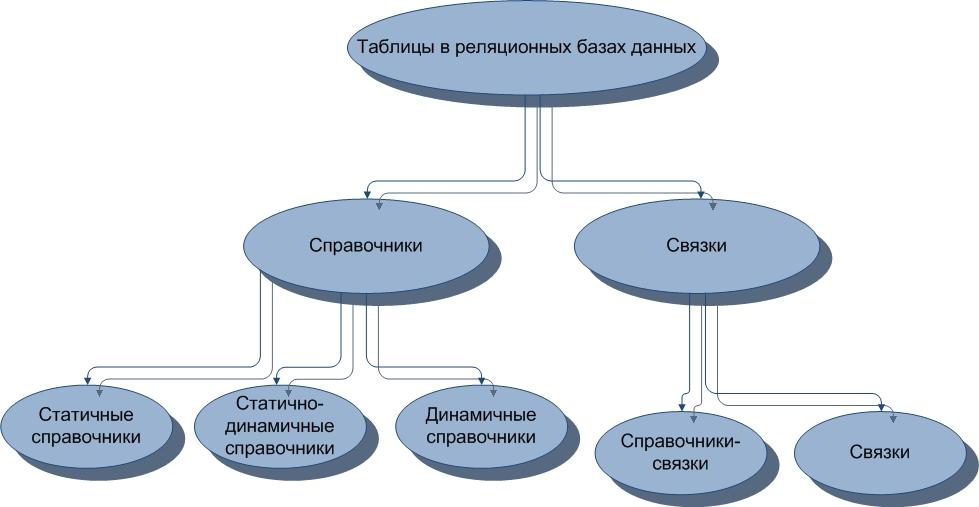 Загальна схема