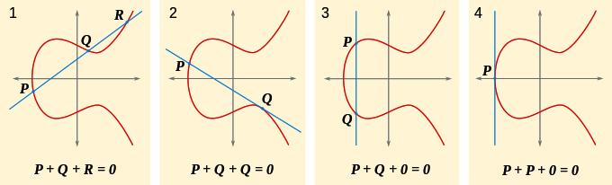elliptic_curve_parallel