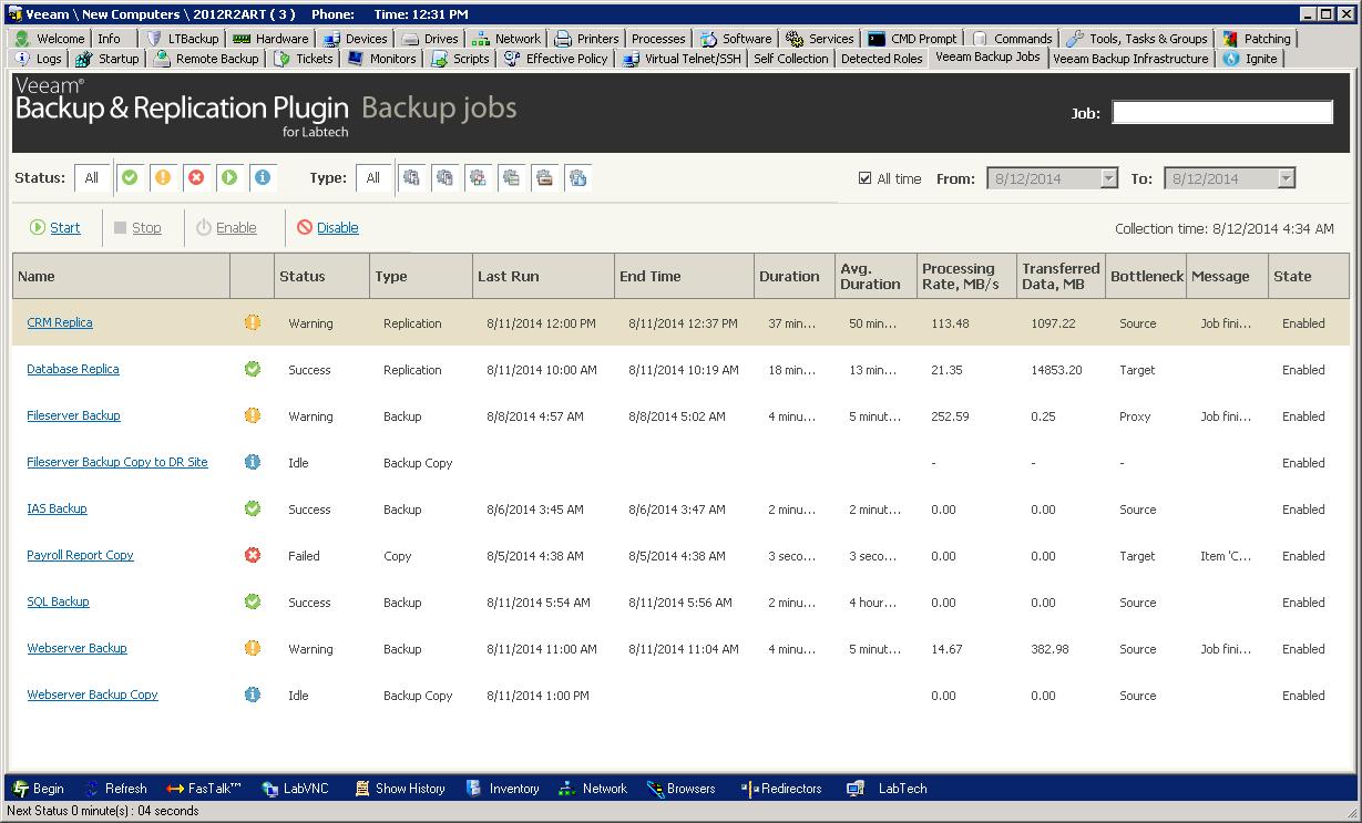 Панель мониторинга Veeam Backup Jobs