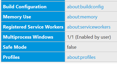Firefox 48: многопроцессность (и как её включить)