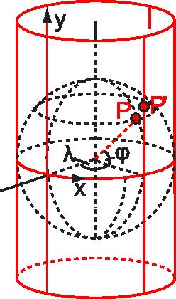 Красным отмечено то, что относится только к проекции