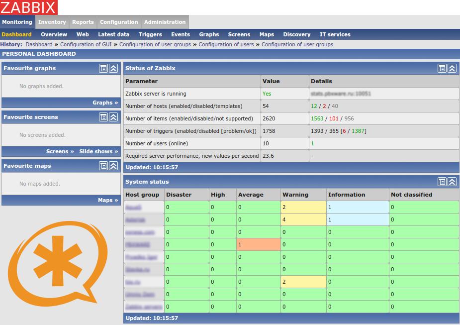 Универсальный способ мониторинга Asterisk с помощью Zabbix