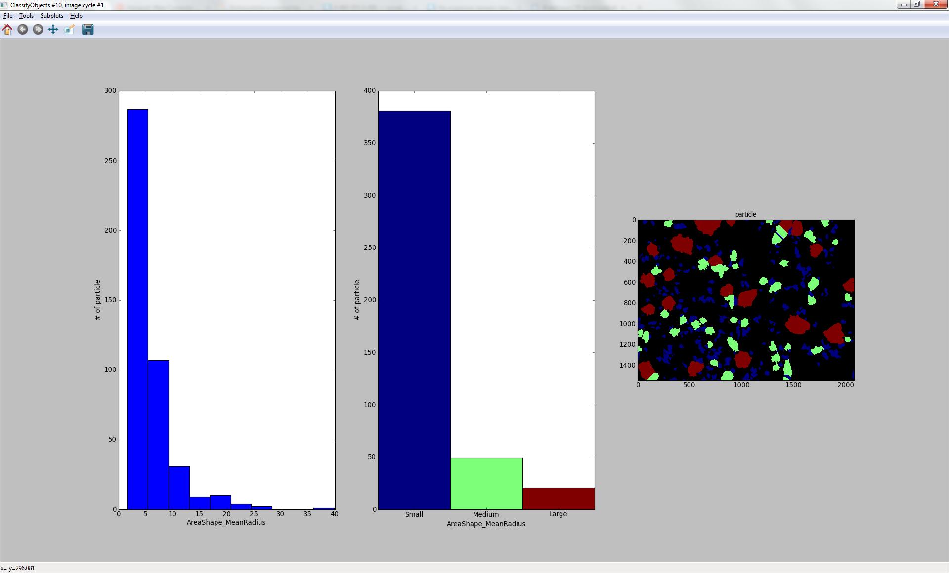 Хроники лаборатории: как мы молотый кофе считали софтом для анализа клеточных структур