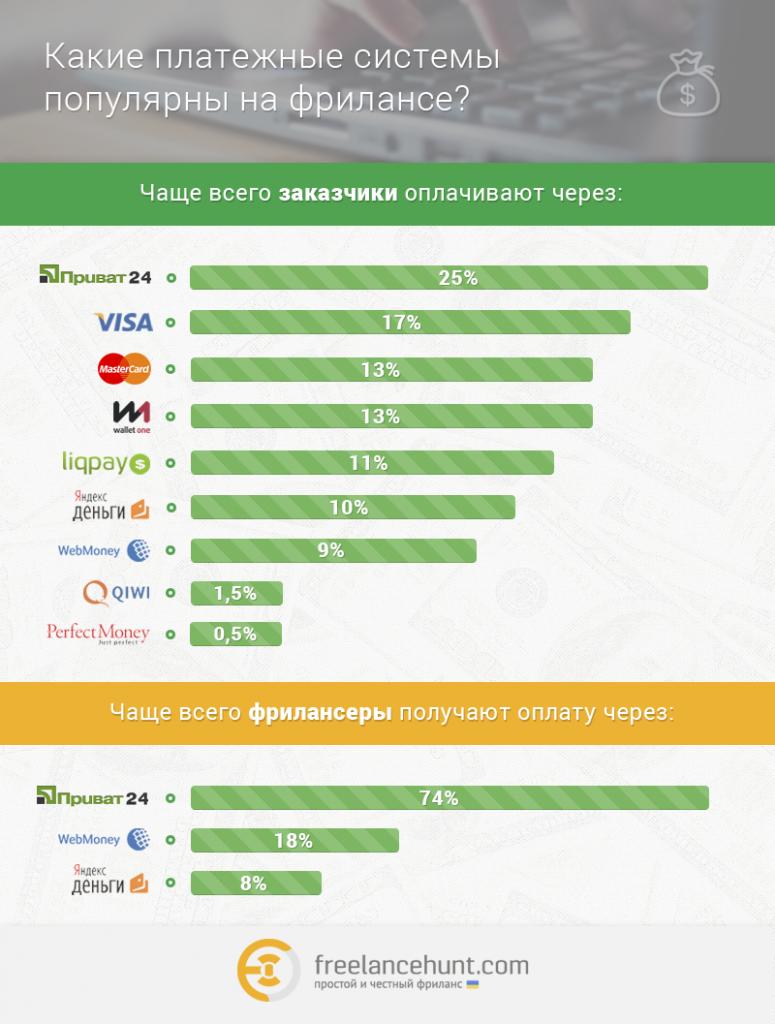 бланк открытие счета казна украина