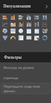 Панель Визуализации в Power BI Desktop