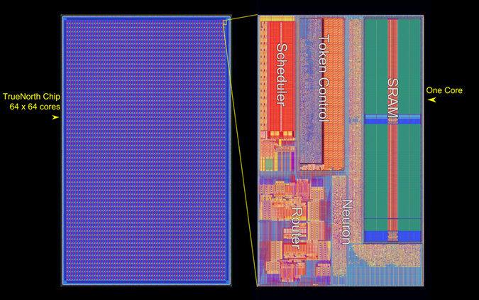 TrueNorth — процессор нового поколения