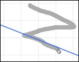 Gesture Parallel line