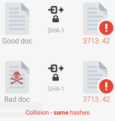 Security Week 08: SHA-1 точно всё, уязвимости в роутерах TP-Link, кроссплатформенный ботнет с кодом Mirai