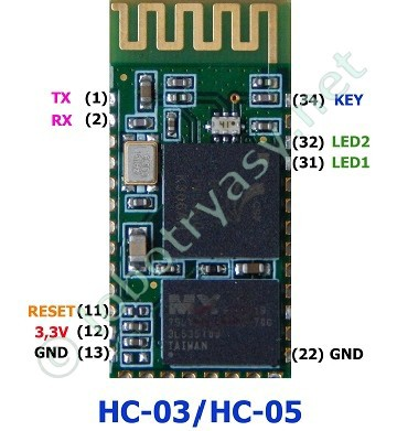 4) OBD ELM327 Bluetooth сканер