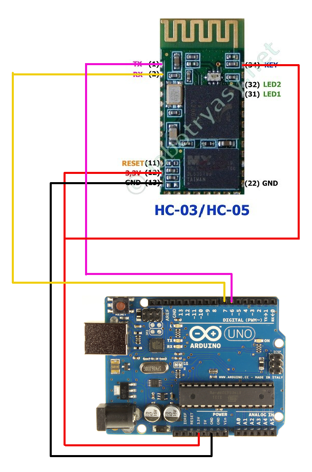 The on board computer for a car arduino hands