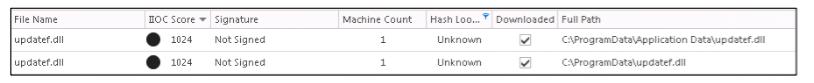 GlassRAT: анализ трояна из Китая с помощью RSA Security Analytics и RSA ECAT