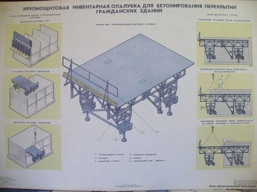 Крупнощитовая инвентарная опаубка для бетонирования перекрытий гражданских зданий
