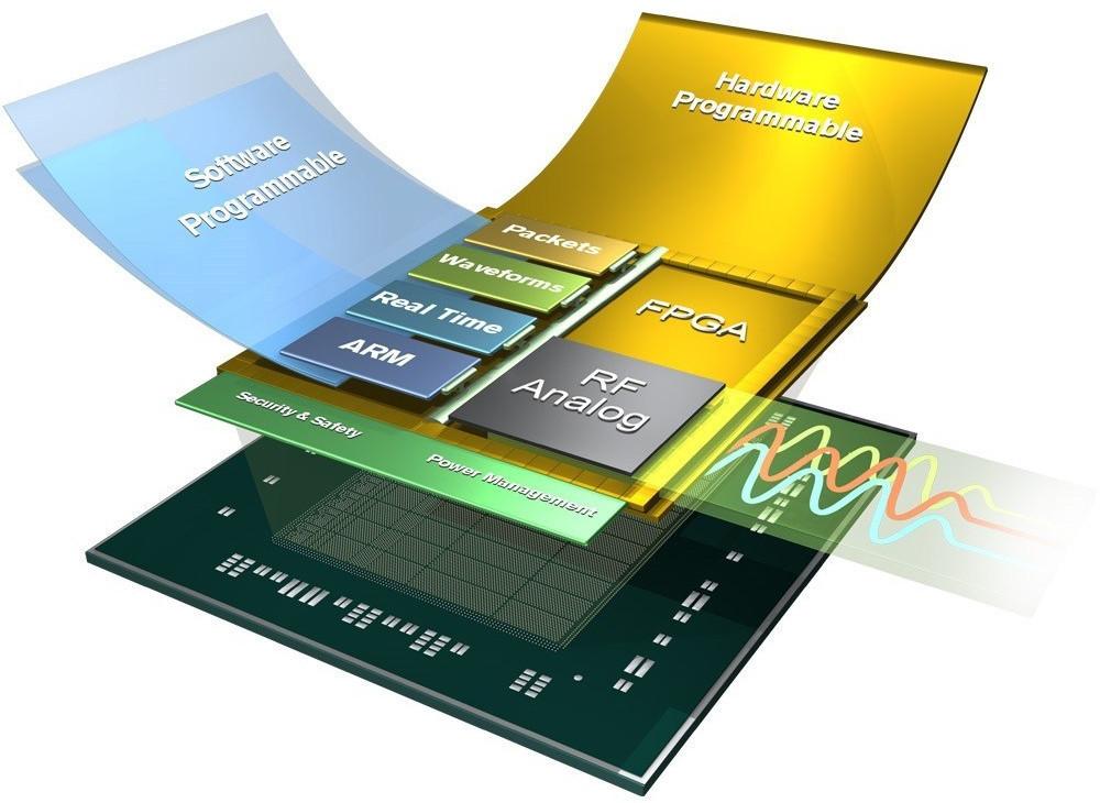 Революция в радиотехнике? RF-ARM-FPGA SoC