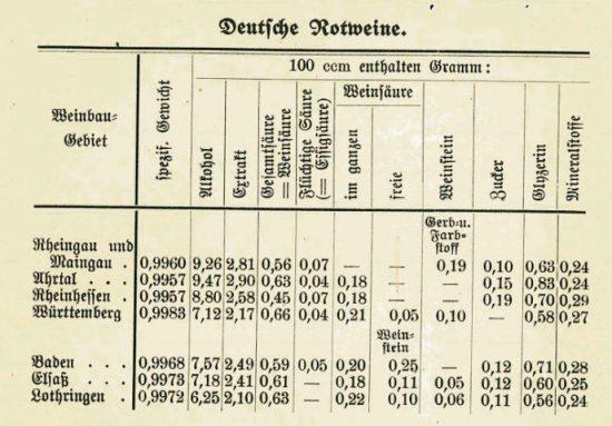 Chimia: пищевой контрафакт Швейцарии