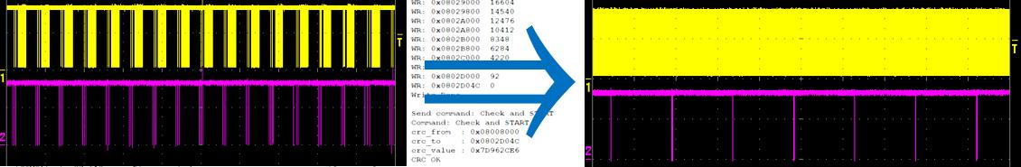 STM32F405: прошить 400кб за 10 секунд или быстрый UART-загрузчик заточенный под USB-UART, размером менее 4 килобайт