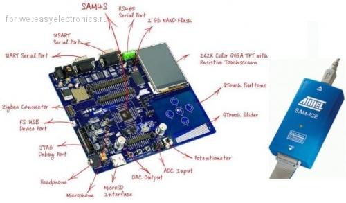 Отдаем отладку SAM4S-EK + программатор Atmel SAM-ICE за
