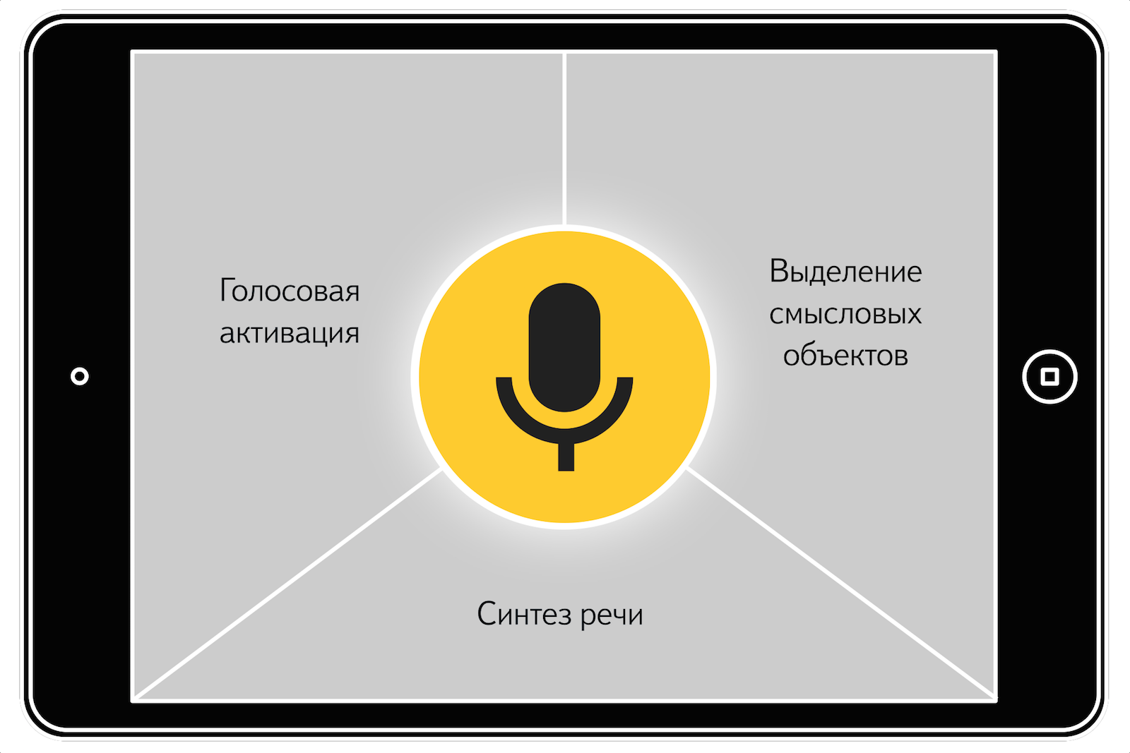 Синтезатор речи для яндекс браузера  Интерактивное голосовое