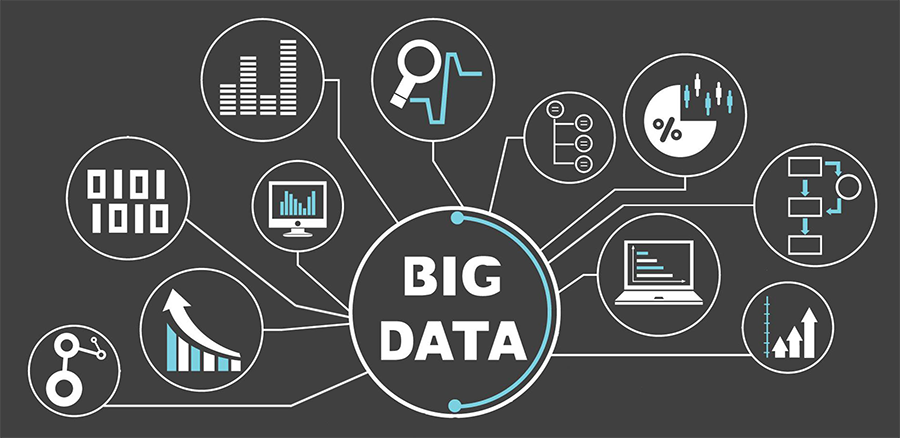 Big Data — первыи опыт ED IB