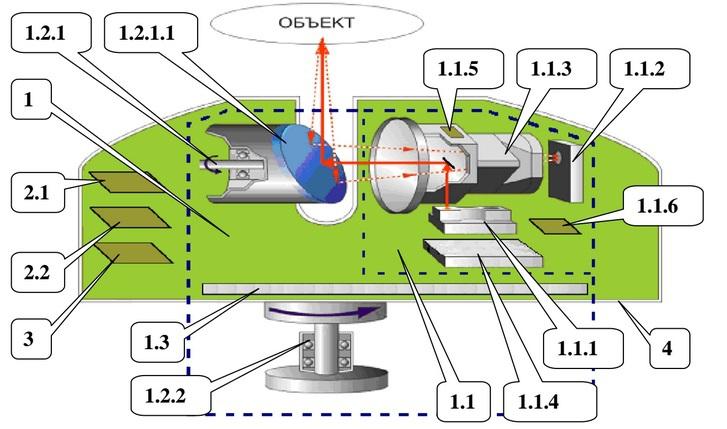 головки для 3D сканера