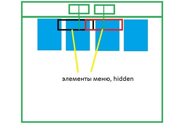 как на картинку наложить картинку в html