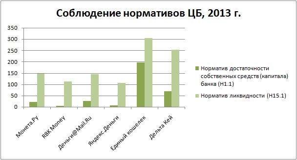 Какие в россии есть электронные деньги
