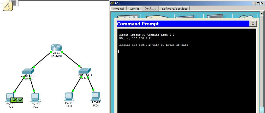 Схемы в packet tracer