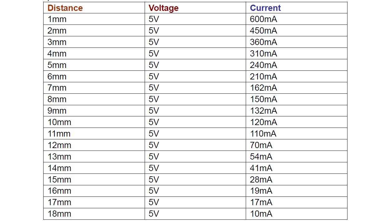 схема беспроводной зарядки телефона 1 а
